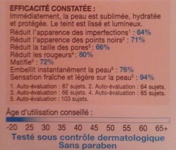 comparaison des BB crèmes garnier et maybelline